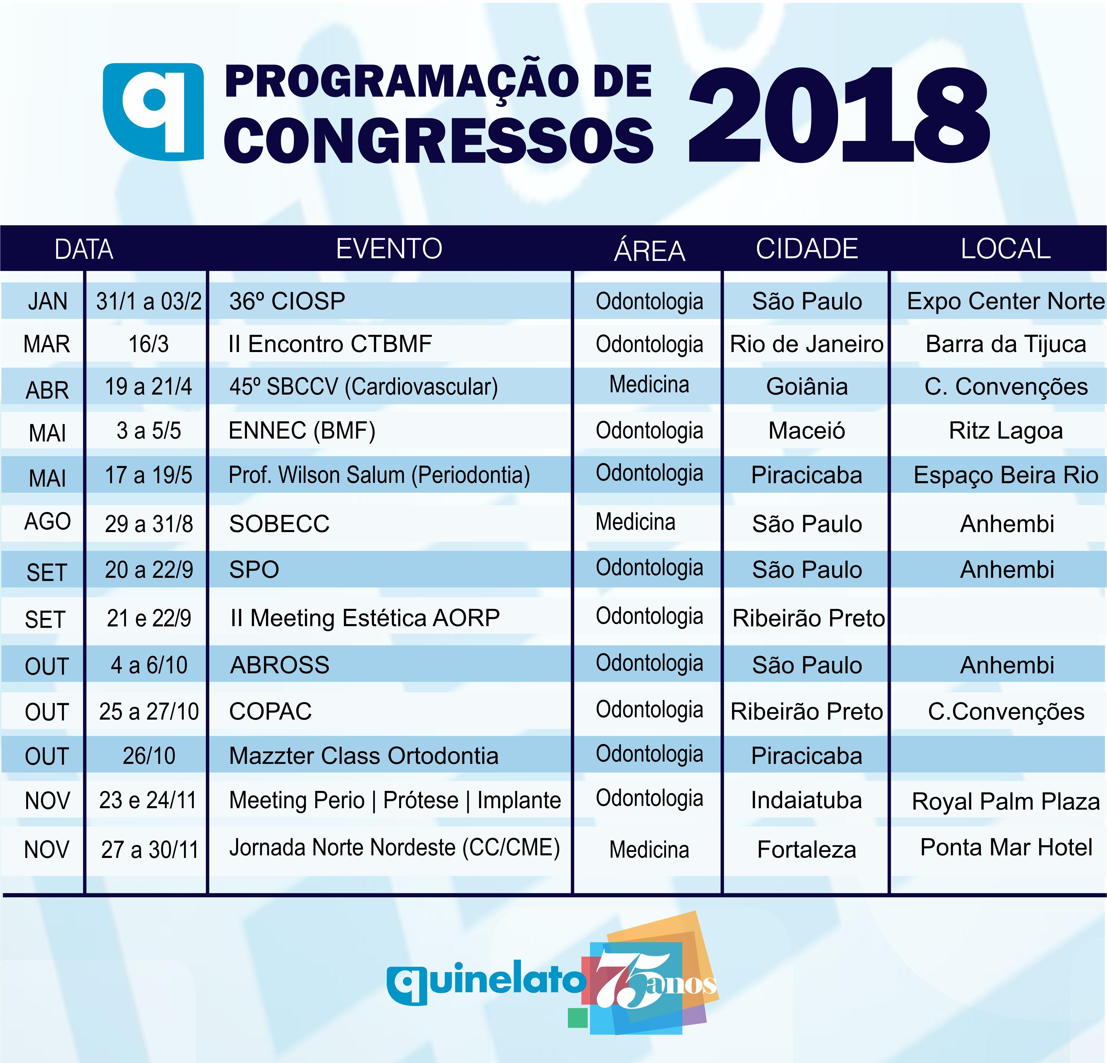 BANNER - agenda congressos interno